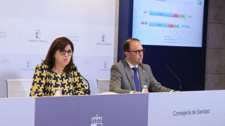 El plan de choque con empresas privadas permite mejorar los datos de la sanidad pública regional en 2018